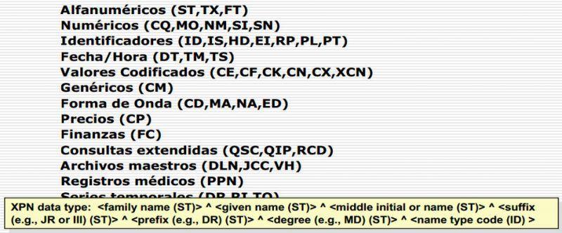 Tipos de datos HL7
